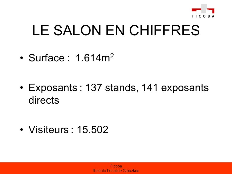 Ficoba Recinto Ferial de Gipuzkoa LE SALON EN CHIFFRES Surface : 1.614m 2 Exposants : 137 stands, 141 exposants directs Visiteurs : 15.502