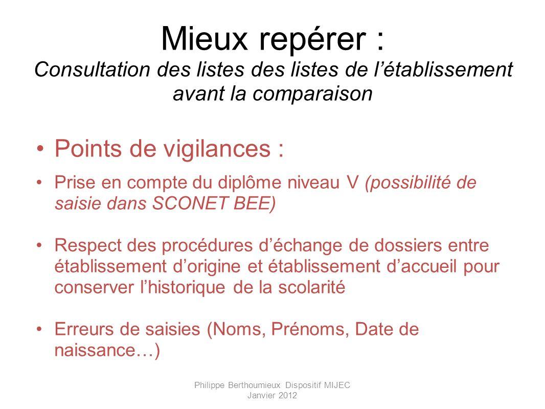 Points de vigilances : Prise en compte du diplôme niveau V (possibilité de saisie dans SCONET BEE) Respect des procédures déchange de dossiers entre é