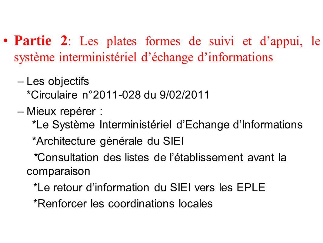 Partie 2 : Les plates formes de suivi et dappui, le système interministériel déchange dinformations –Les objectifs *Circulaire n°2011-028 du 9/02/2011