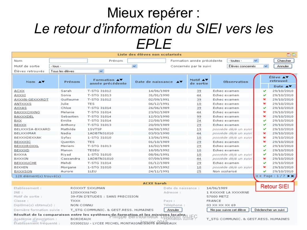 Mieux repérer : Le retour dinformation du SIEI vers les EPLE Philippe Berthoumieux Dispositif MIJEC Janvier 2012