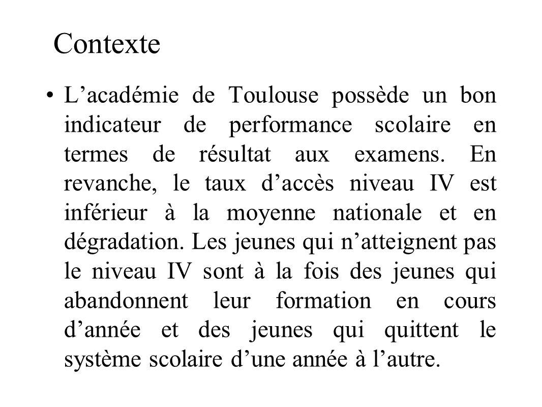 Contexte Lacadémie de Toulouse possède un bon indicateur de performance scolaire en termes de résultat aux examens. En revanche, le taux daccès niveau