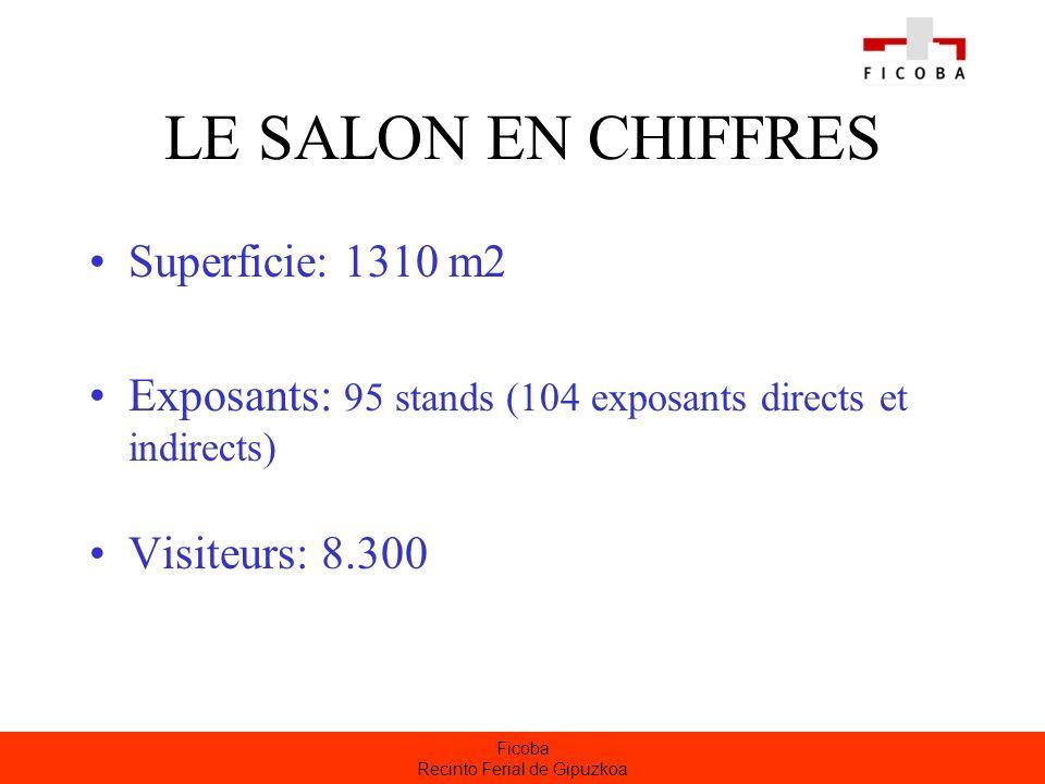 Ficoba Recinto Ferial de Gipuzkoa LE SALON EN CHIFFRES Superficie: 1310 m2 Exposants: 95 stands (104 exposants directs et indirects) Visiteurs: 8.300