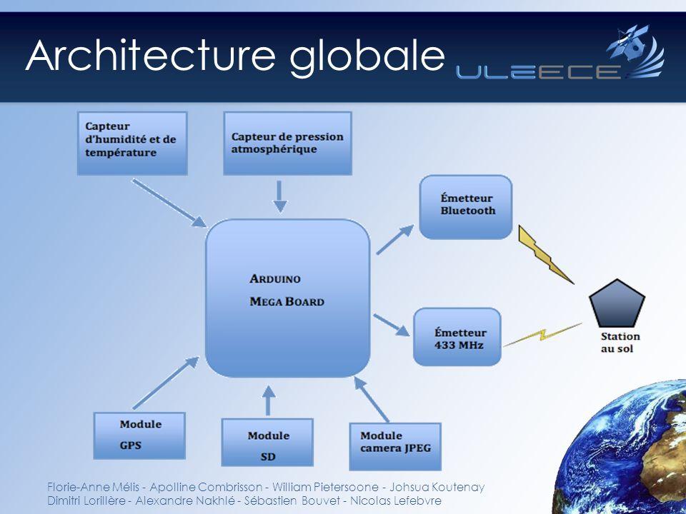 Architecture globale Florie-Anne Mélis - Apolline Combrisson - William Pietersoone - Johsua Koutenay Dimitri Lorillère - Alexandre Nakhlé - Sébastien