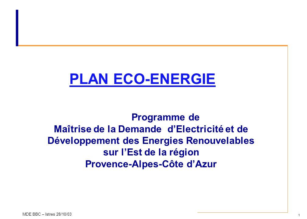 1 MDE BBC – Istres 28/10/03 PLAN ECO-ENERGIE Programme de Maîtrise de la Demande dElectricité et de Développement des Energies Renouvelables sur lEst