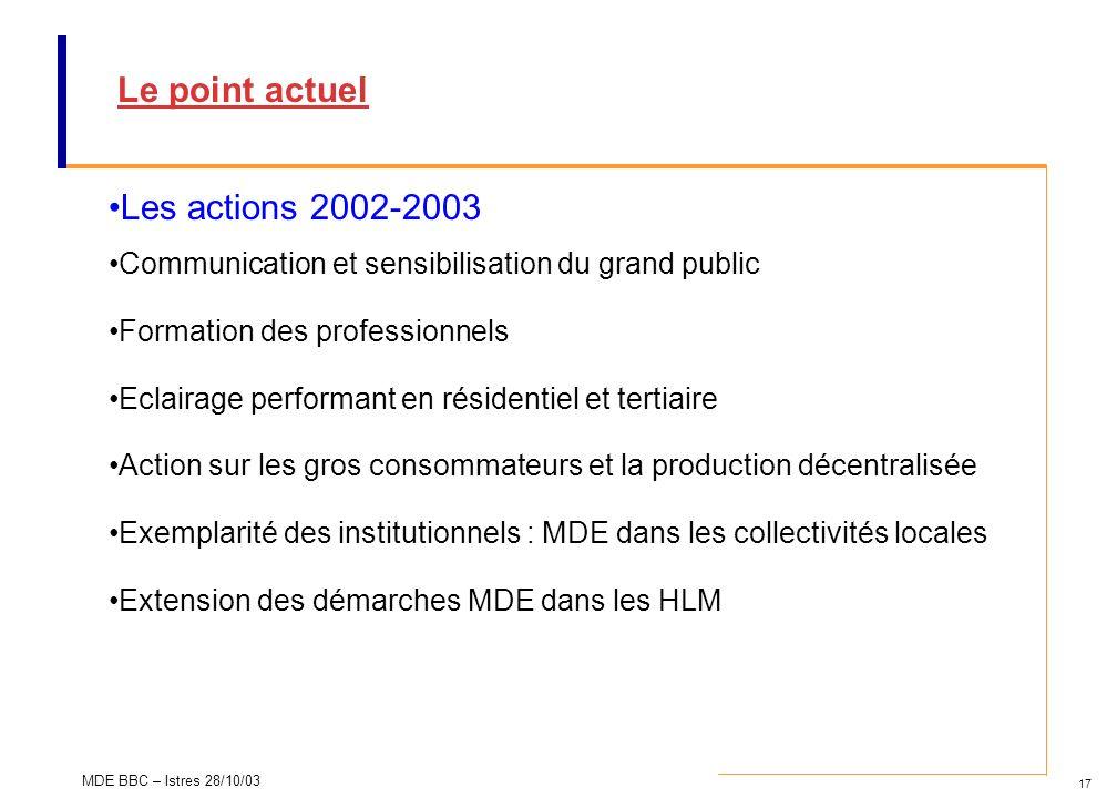 17 MDE BBC – Istres 28/10/03 Le point actuel Les actions 2002-2003 Communication et sensibilisation du grand public Formation des professionnels Eclai