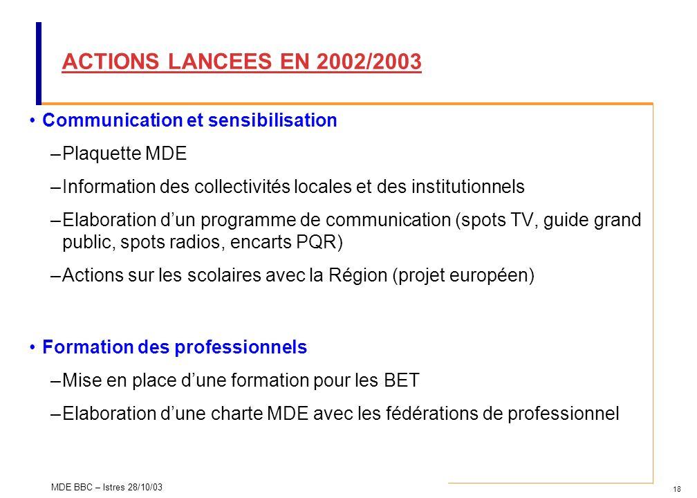 18 MDE BBC – Istres 28/10/03 ACTIONS LANCEES EN 2002/2003 Communication et sensibilisation –Plaquette MDE –Information des collectivités locales et de