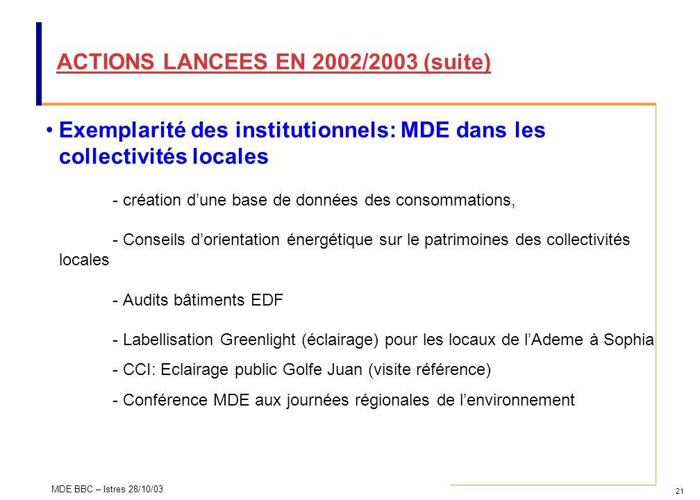 21 MDE BBC – Istres 28/10/03 ACTIONS LANCEES EN 2002/2003 (suite) Exemplarité des institutionnels: MDE dans les collectivités locales - création dune