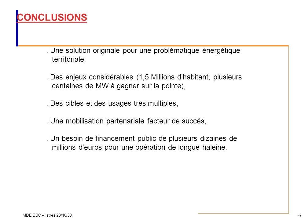 23 MDE BBC – Istres 28/10/03 CONCLUSIONS. Une solution originale pour une problématique énergétique territoriale,. Des enjeux considérables (1,5 Milli