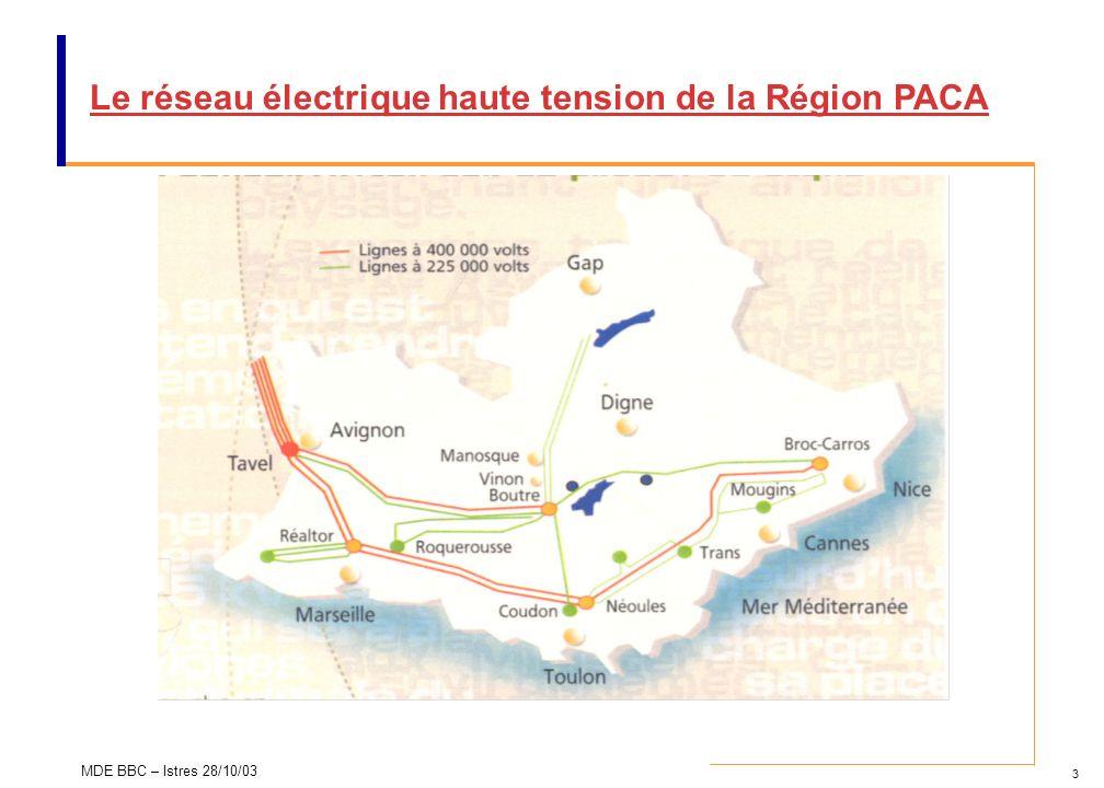 3 MDE BBC – Istres 28/10/03 Le réseau électrique haute tension de la Région PACA