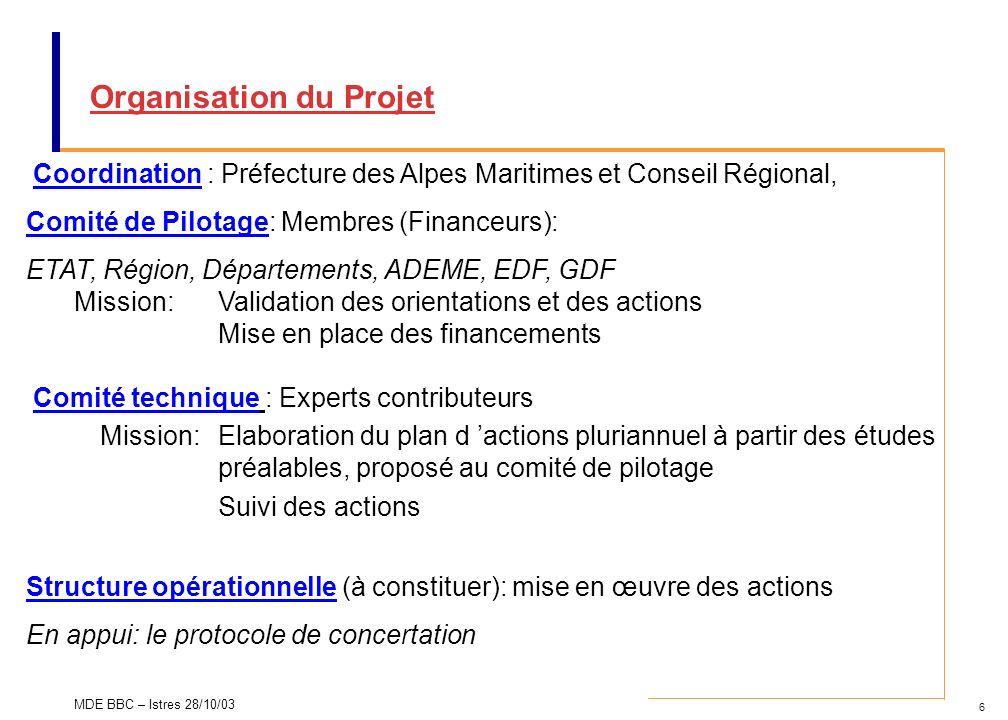6 MDE BBC – Istres 28/10/03 Organisation du Projet Coordination : Préfecture des Alpes Maritimes et Conseil Régional, Comité de Pilotage: Membres (Fin