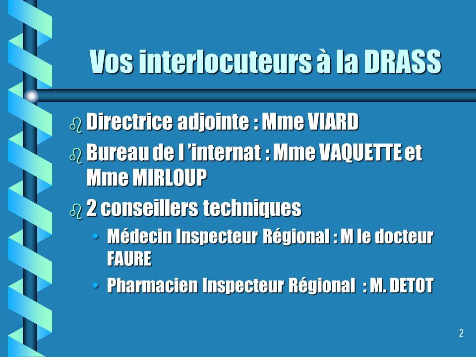 2 Vos interlocuteurs à la DRASS b Directrice adjointe : Mme VIARD b Bureau de l internat : Mme VAQUETTE et Mme MIRLOUP b 2 conseillers techniques Médecin Inspecteur Régional : M le docteur FAUREMédecin Inspecteur Régional : M le docteur FAURE Pharmacien Inspecteur Régional : M.