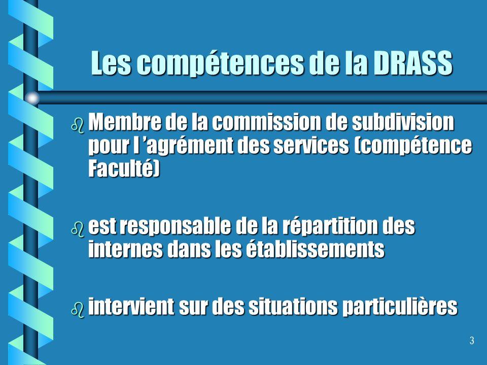 3 Les compétences de la DRASS b Membre de la commission de subdivision pour l agrément des services (compétence Faculté) b est responsable de la répartition des internes dans les établissements b intervient sur des situations particulières