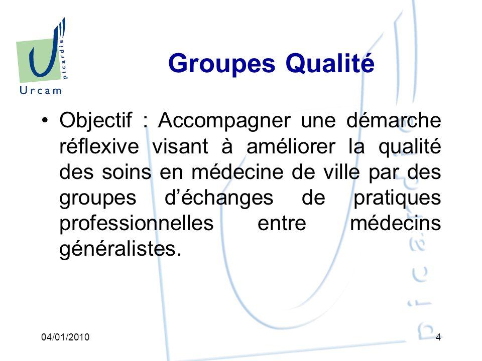 Groupes Qualité STRUCTURATION 04/01/20105