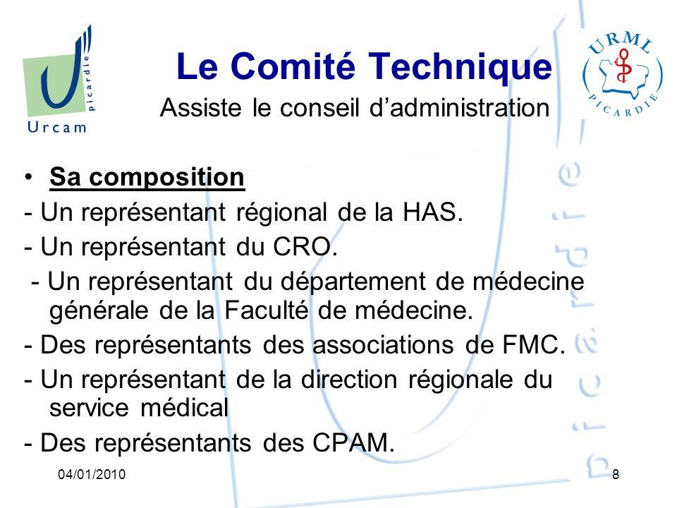 Groupes Qualité Picardie Une coordination régionale : –un médecin coordonnateur régional assure le lien entre les groupes de la région et lassociation.