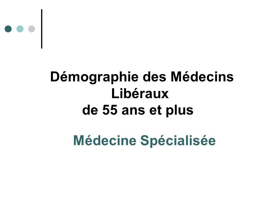 Démographie des Médecins Libéraux de 55 ans et plus Médecine Spécialisée