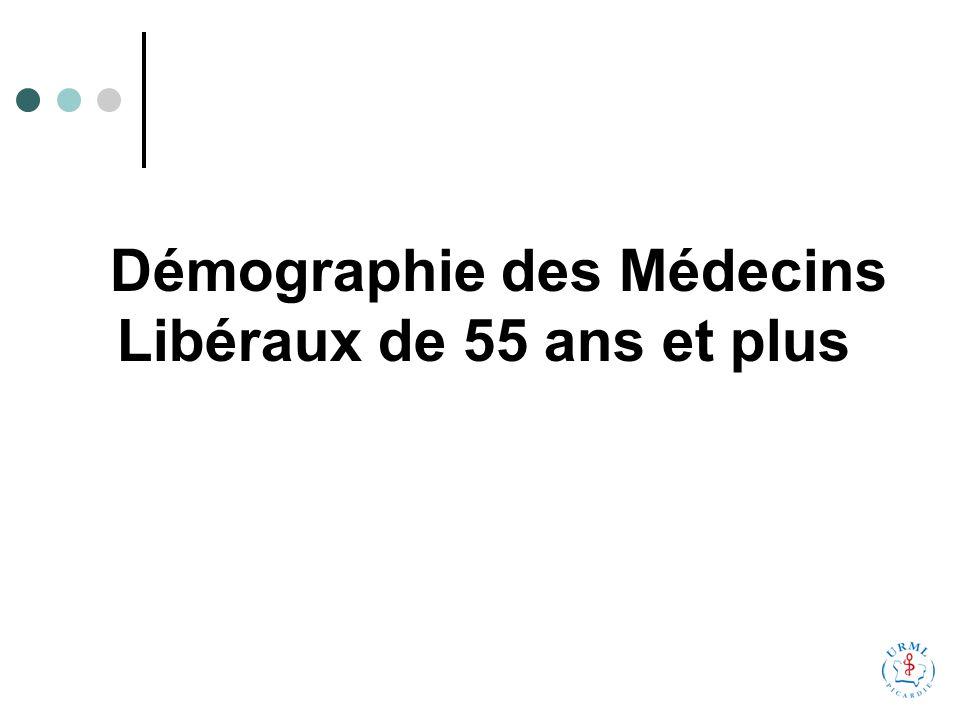 Démographie des Médecins Libéraux de 55 ans et plus