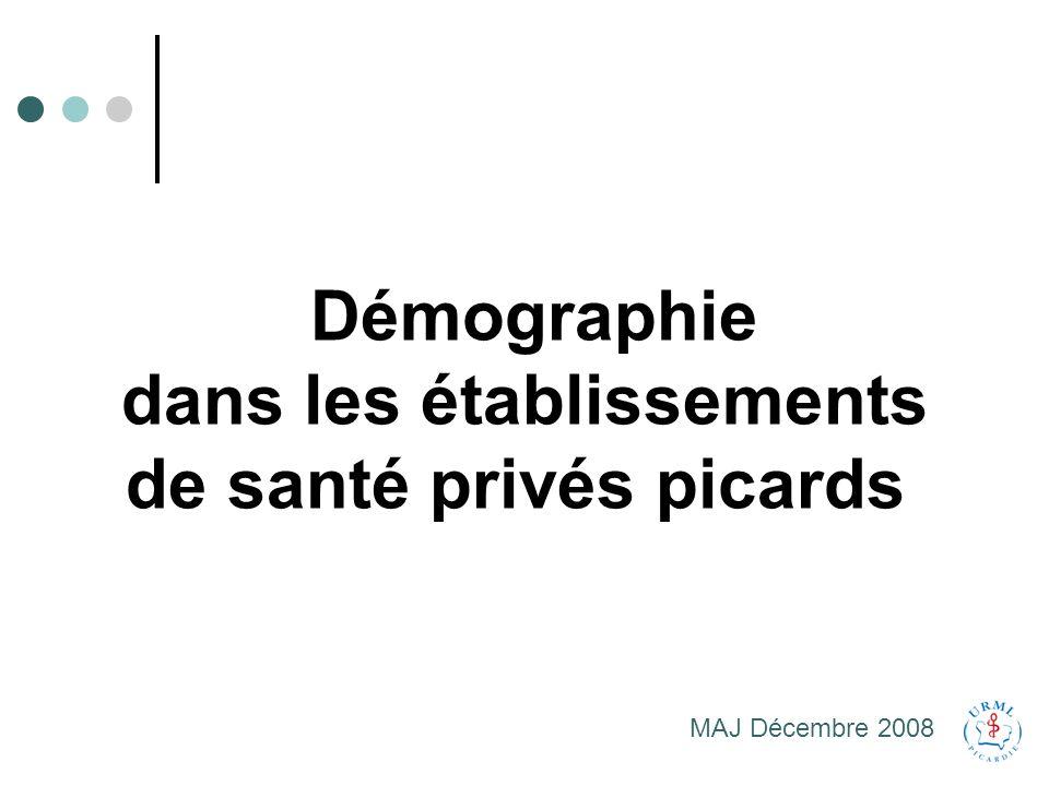 Démographie dans les établissements de santé privés picards MAJ Décembre 2008