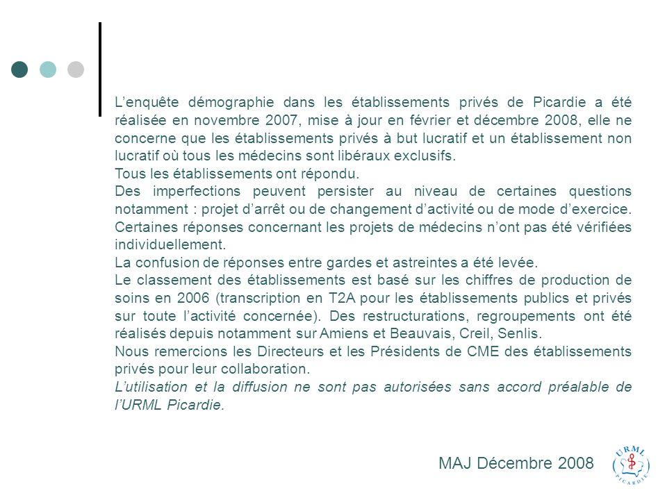 Lenquête démographie dans les établissements privés de Picardie a été réalisée en novembre 2007, mise à jour en février et décembre 2008, elle ne concerne que les établissements privés à but lucratif et un établissement non lucratif où tous les médecins sont libéraux exclusifs.