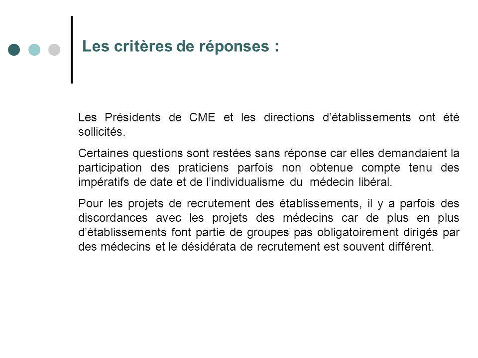 Les critères de réponses : Les Présidents de CME et les directions détablissements ont été sollicités.
