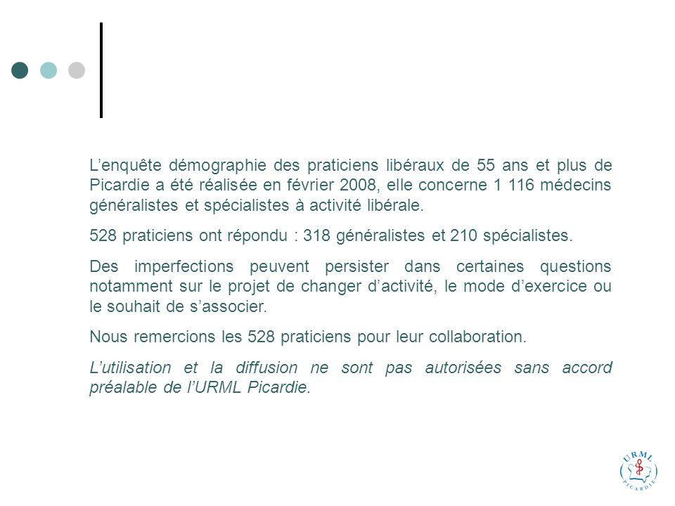 Enquête envoyée en janvier 2008 aux 1116 médecins libéraux de 55 ans et plus.