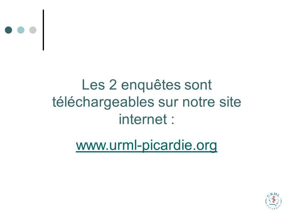 Les 2 enquêtes sont téléchargeables sur notre site internet : www.urml-picardie.org
