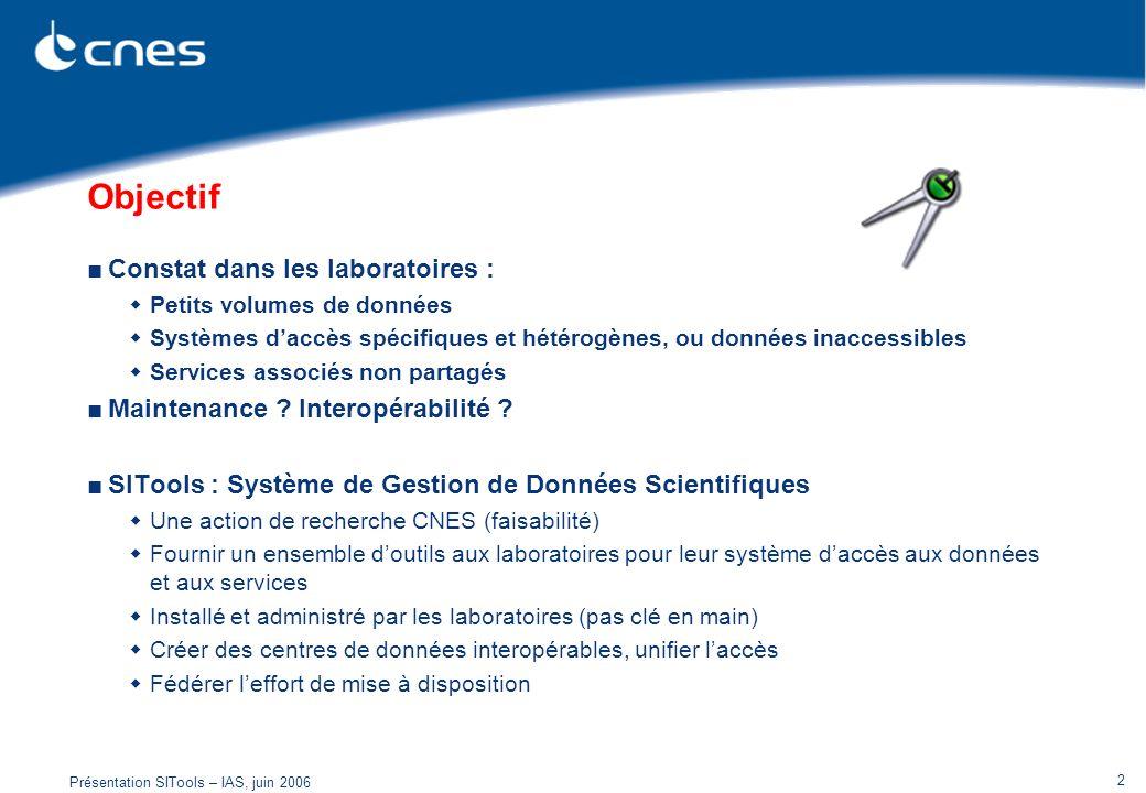 Présentation SITools – IAS, juin 2006 2 Objectif Constat dans les laboratoires : Petits volumes de données Systèmes daccès spécifiques et hétérogènes,