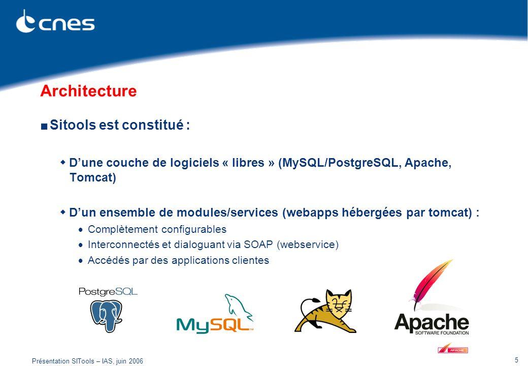 Présentation SITools – IAS, juin 2006 5 Architecture Sitools est constitué : Dune couche de logiciels « libres » (MySQL/PostgreSQL, Apache, Tomcat) Du