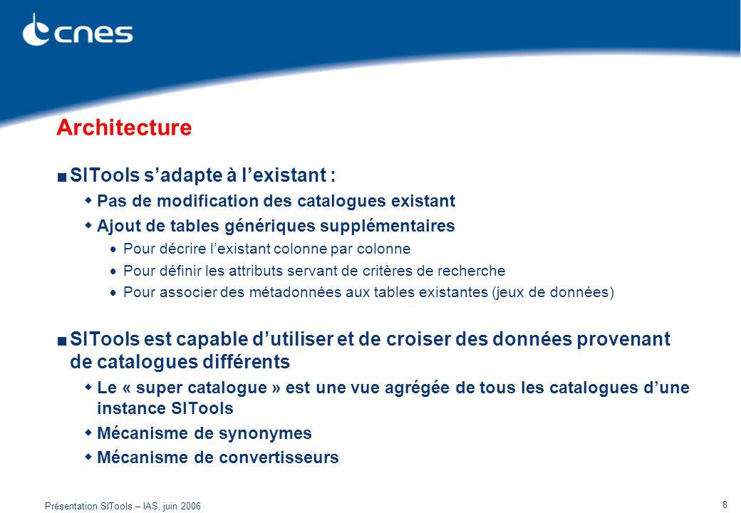 Présentation SITools – IAS, juin 2006 8 Architecture SITools sadapte à lexistant : Pas de modification des catalogues existant Ajout de tables génériq