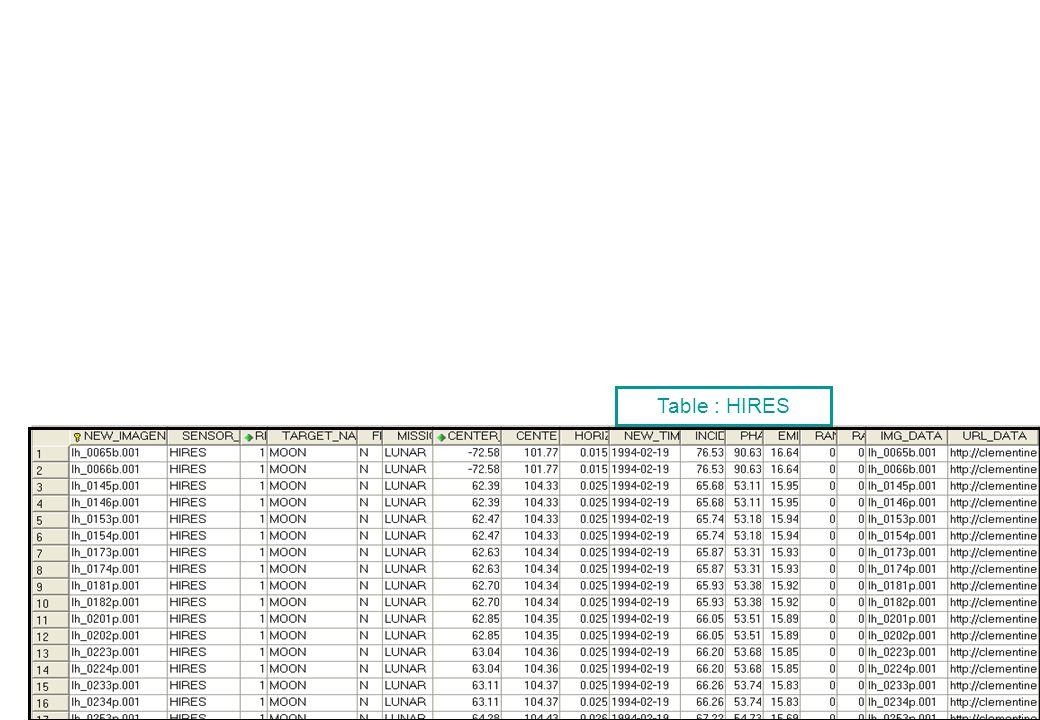 Présentation SITools – IAS, juin 2006 10 Table : HIRES Table : DataSet