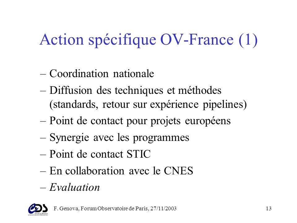 F. Genova, Forum Observatoire de Paris, 27/11/200312 Action Spécifique OV-France Objectif: aider à organiser la participation française à lObservatoir