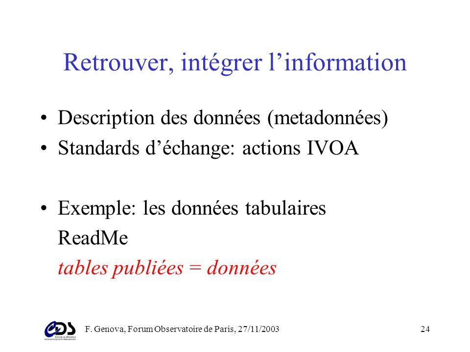 F. Genova, Forum Observatoire de Paris, 27/11/200323 Les standards en astronomie Une petite discipline Habitude de définir des standards –Un petit gro