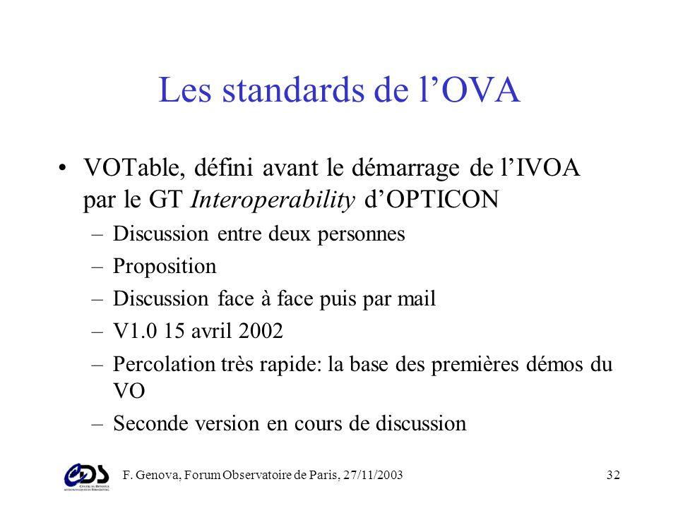 F. Genova, Forum Observatoire de Paris, 27/11/200331