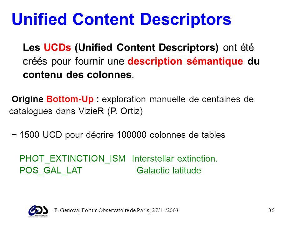F. Genova, Forum Observatoire de Paris, 27/11/200335 Description des tables Dans VizieR, une description standardisée est fournie pour chaque catalogu