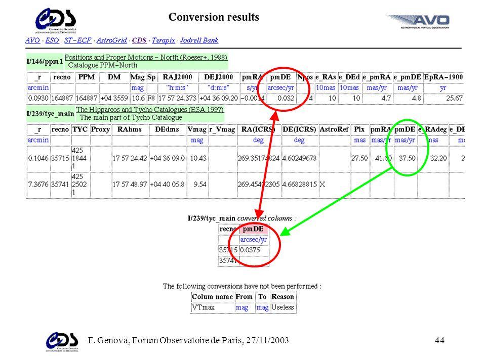 F. Genova, Forum Observatoire de Paris, 27/11/200343 Comparaisons automatiques Si deux colonnes sont décrites par le même UCD, elles peuvent être comp