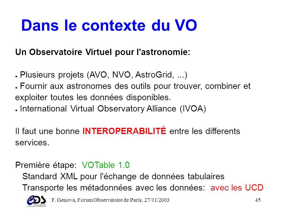 F. Genova, Forum Observatoire de Paris, 27/11/200344