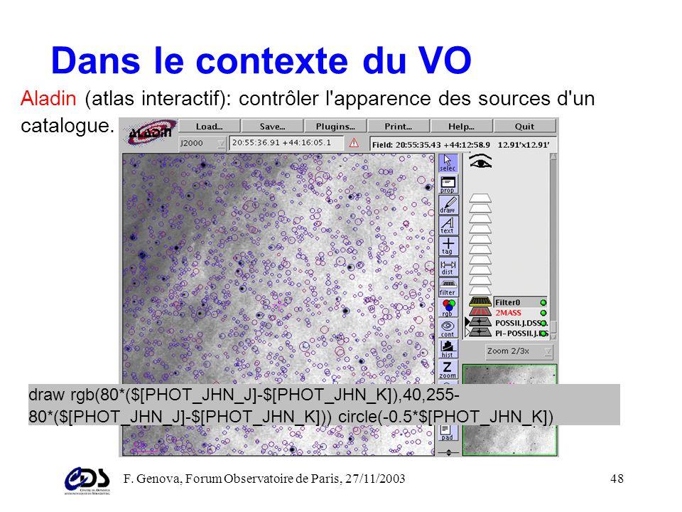 F. Genova, Forum Observatoire de Paris, 27/11/200347 Les UCDs offrent une bonne couverture du domaine sémantique car ils ont été créés à partir d'une