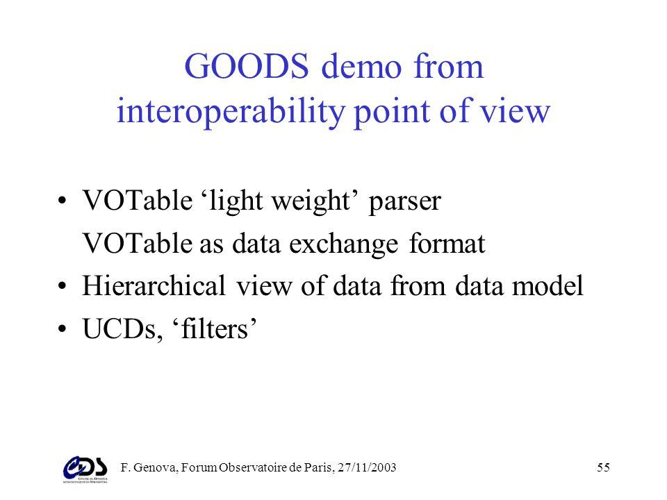 F. Genova, Forum Observatoire de Paris, 27/11/200354 Structuration et description des données Une vue du modèle IDHA dans Aladin (développé pour la dé