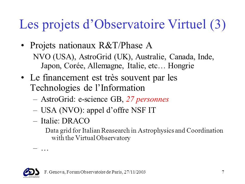 F. Genova, Forum Observatoire de Paris, 27/11/200357