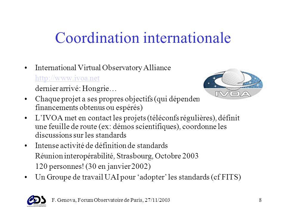 F. Genova, Forum Observatoire de Paris, 27/11/20037 Les projets dObservatoire Virtuel (3) Projets nationaux R&T/Phase A NVO (USA), AstroGrid (UK), Aus