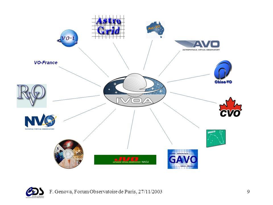 F. Genova, Forum Observatoire de Paris, 27/11/20039