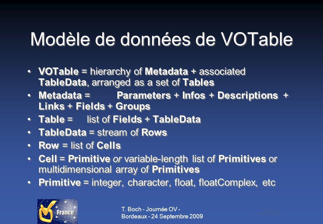 T. Boch - Journée OV - Bordeaux - 24 Septembre 2009 Modèle de données de VOTable VOTable = hierarchy of Metadata + associated TableData, arranged as a