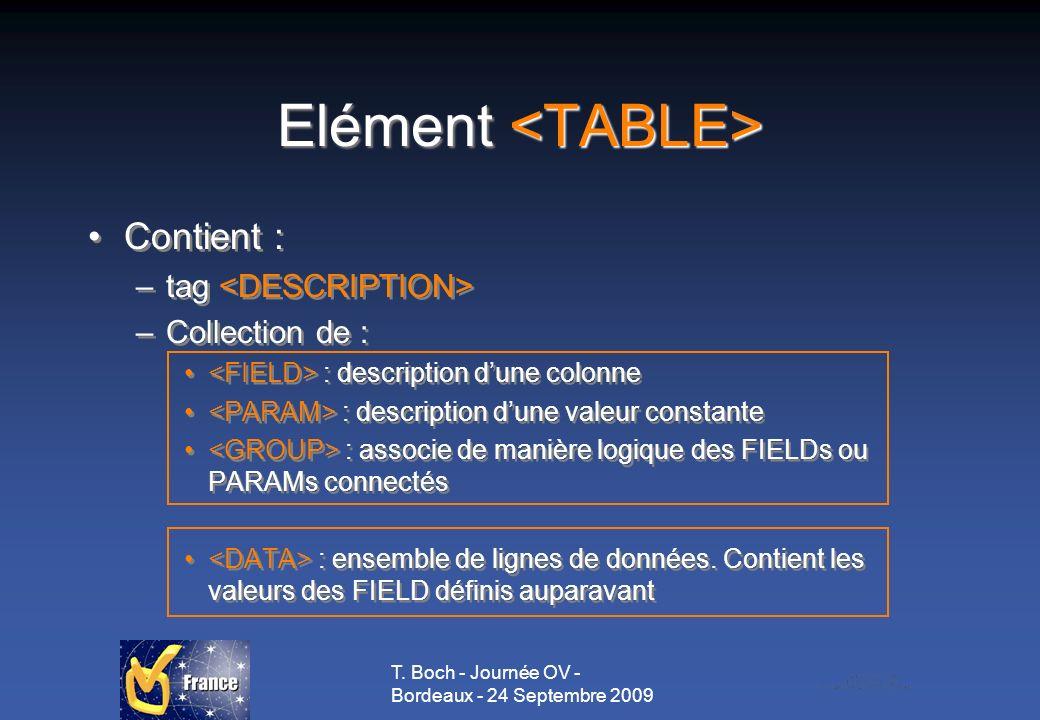 T. Boch - Journée OV - Bordeaux - 24 Septembre 2009 Elément Elément Contient : –tag –Collection de : : description dune colonne : description dune val