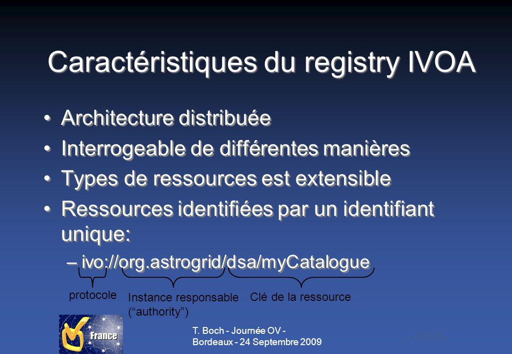 T. Boch - Journée OV - Bordeaux - 24 Septembre 2009 Caractéristiques du registry IVOA Architecture distribuée Interrogeable de différentes manières Ty