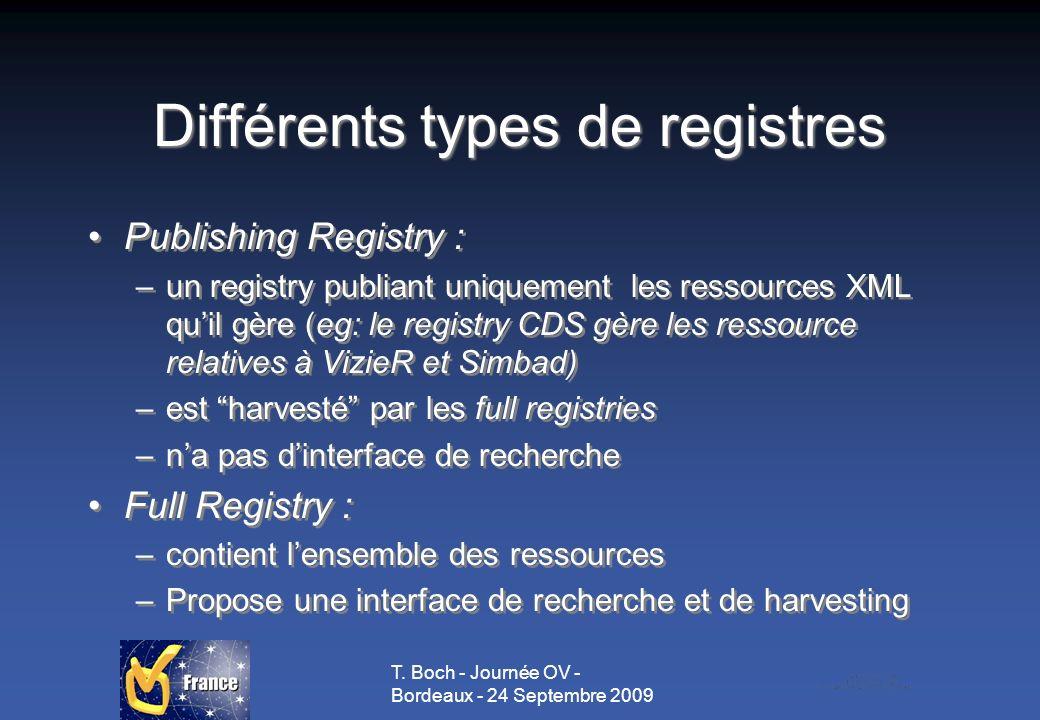 T. Boch - Journée OV - Bordeaux - 24 Septembre 2009 Différents types de registres Publishing Registry : –un registry publiant uniquement les ressource