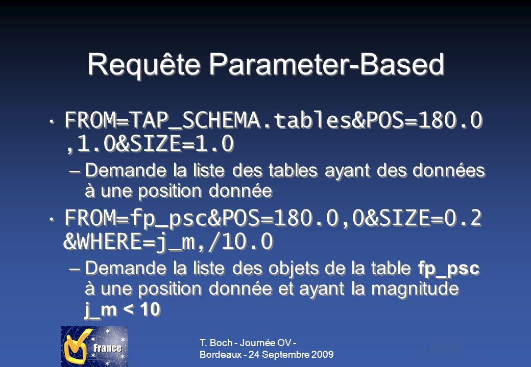 T. Boch - Journée OV - Bordeaux - 24 Septembre 2009 Requête Parameter-Based FROM=TAP_SCHEMA.tables&POS=180.0,1.0&SIZE=1.0 –Demande la liste des tables