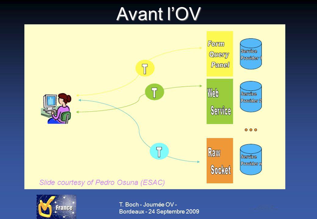 T. Boch - Journée OV - Bordeaux - 24 Septembre 2009 Avant lOV Slide courtesy of Pedro Osuna (ESAC)