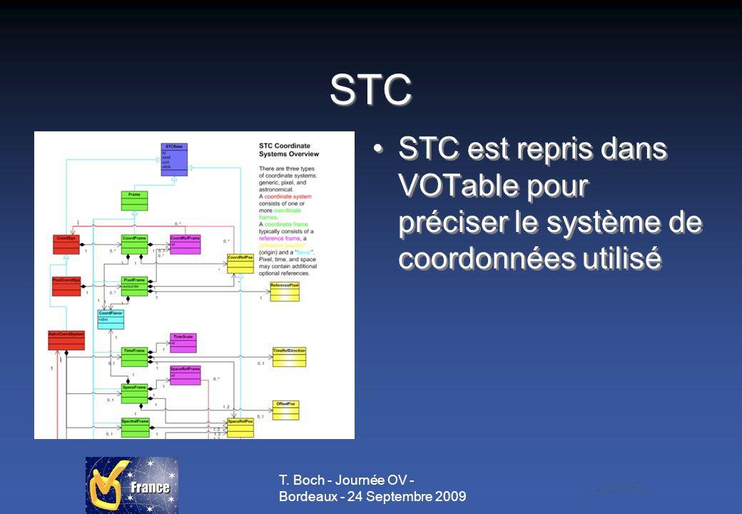 T. Boch - Journée OV - Bordeaux - 24 Septembre 2009 STC STC est repris dans VOTable pour préciser le système de coordonnées utilisé