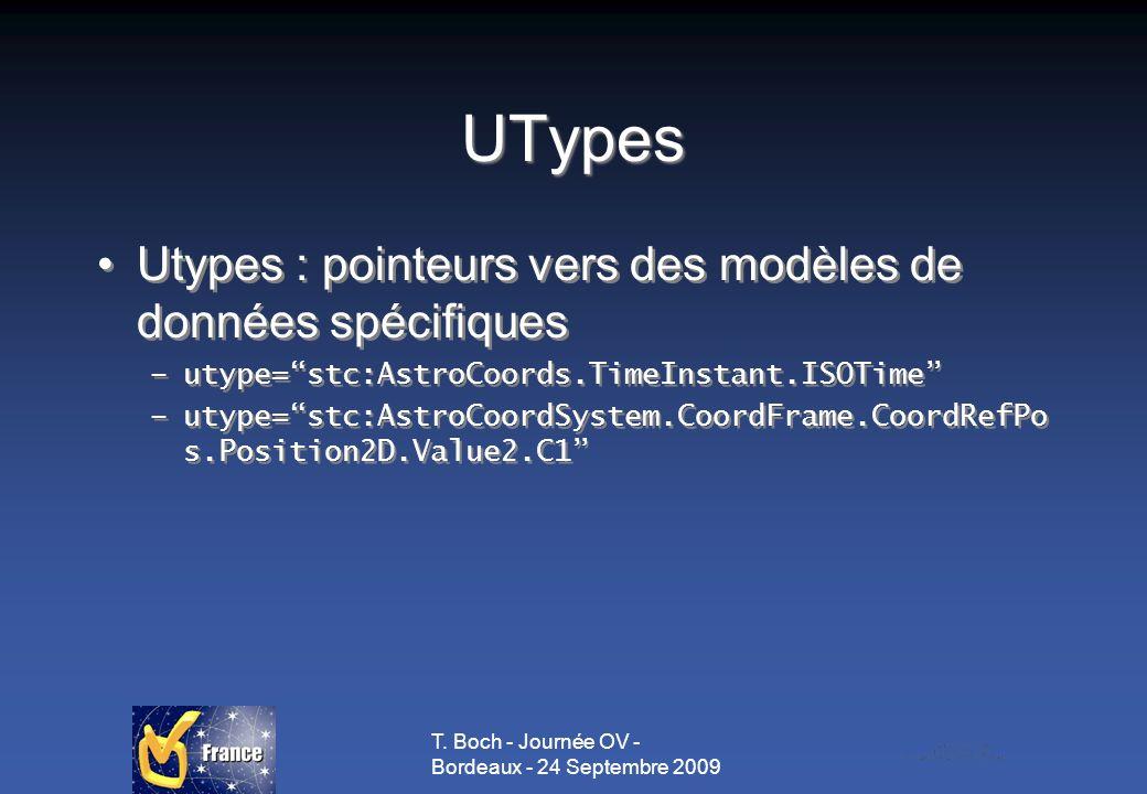 T. Boch - Journée OV - Bordeaux - 24 Septembre 2009 UTypes Utypes : pointeurs vers des modèles de données spécifiques –utype=stc:AstroCoords.TimeInsta