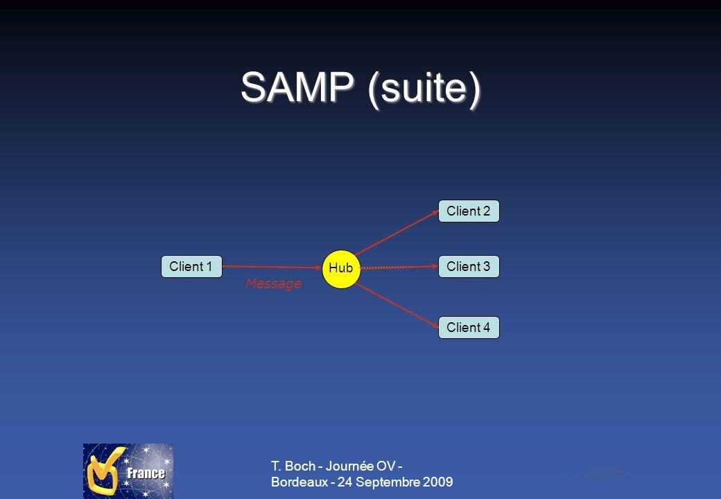T. Boch - Journée OV - Bordeaux - 24 Septembre 2009 SAMP (suite) Hub Client 1 Client 2 Client 3 Client 4 Message