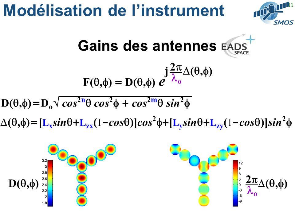 11 Modélisation de linstrument Gains des antennes F(, ) = D(, ) e j (, ) 2 o (, ) = [ L x sin + L zx ( 1 - cos )]cos 2 + [ L y sin + L zy ( 1 - cos )]sin 2 D(, ) = D o cos 2n cos 2 + cos 2m sin 2 D(, ) (, ) 2 o